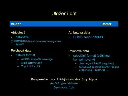 Uložení dat Atributová databáze (R)DBMS (Relational) database management system Polohová data nativní formát –ArcGIS: shapefile, coverage –Microstation: