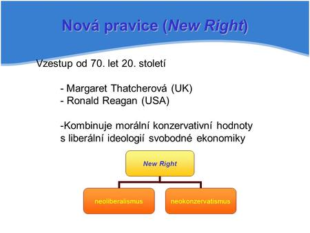 Nová pravice (New Right) Vzestup od 70. let 20. století - Margaret Thatcherová (UK) - Ronald Reagan (USA) -Kombinuje morální konzervativní hodnoty s liberální.