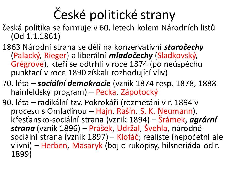 Rozsah Habsburských držav a nástupnické státy 19./20. stol.