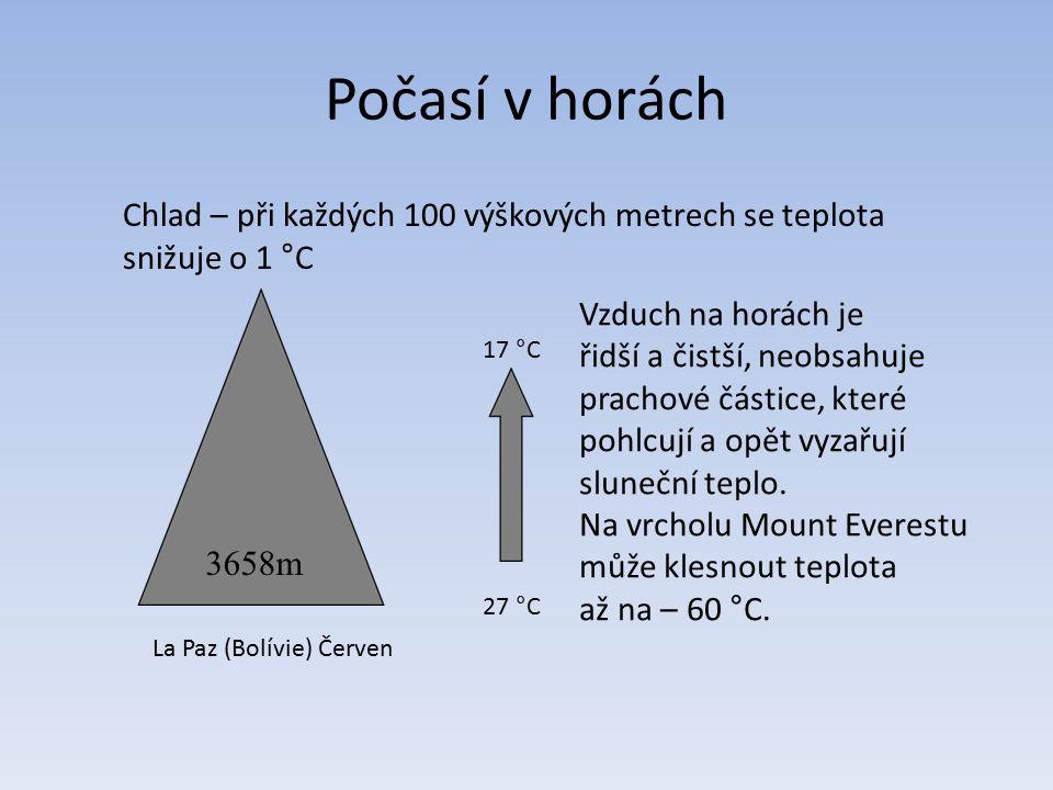Počasí v horách 3658m Chlad – při každých 100 výškových metrech se teplota snižuje o 1 °C La Paz (Bolívie) Červen 27 °C 17 °C Vzduch na horách je řidší a čistší, neobsahuje prachové částice, které pohlcují a opět vyzařují sluneční teplo.