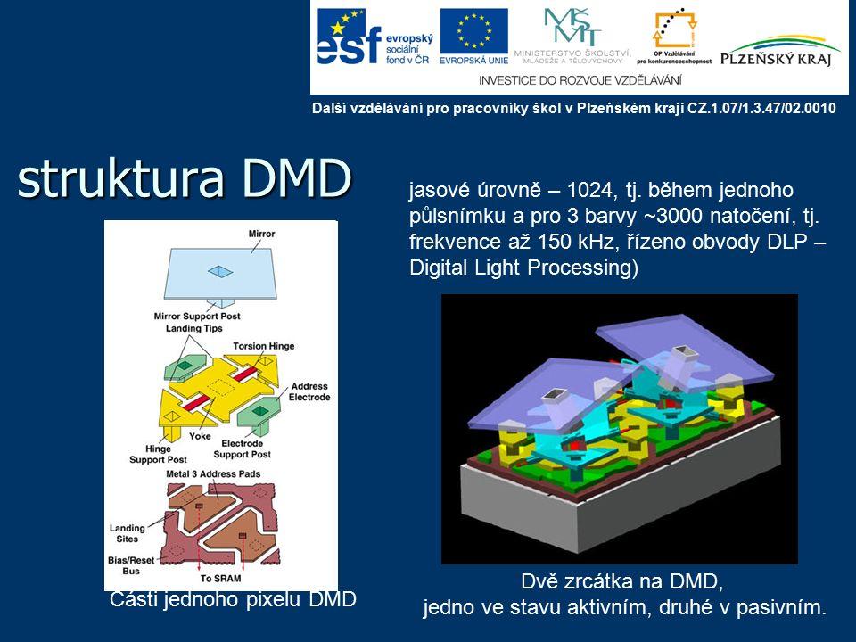 struktura DMD Části jednoho pixelu DMD Dvě zrcátka na DMD, jedno ve stavu aktivním, druhé v pasivním.
