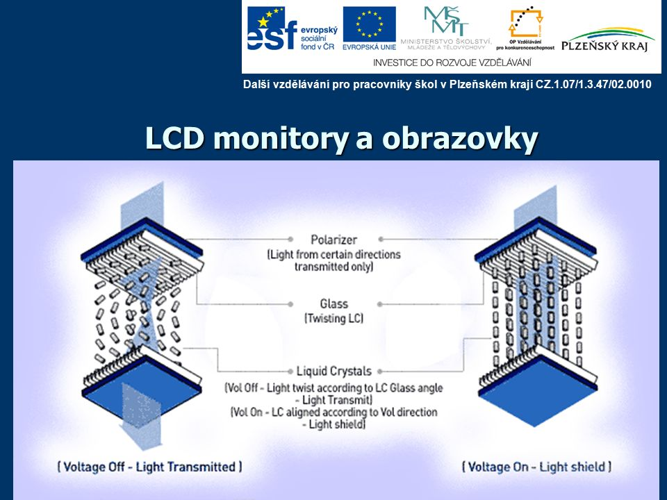 LCD monitory a obrazovky Další vzdělávání pro pracovníky škol v Plzeňském kraji CZ.1.07/1.3.47/02.0010