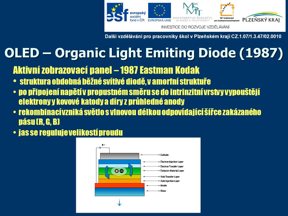 OLED – Organic Light Emiting Diode (1987) Aktivní zobrazovací panel – 1987 Eastman Kodak struktura obdobná běžné svítivé diodě, v amorfní struktuře po připojení napětí v propustném směru se do intrinzitní vrstvy vypouštějí elektrony y kovové katody a díry z průhledné anody rekombinací vzniká světlo s vlnovou délkou odpovídající šířce zakázaného pásu (R, G, B) jas se reguluje velikostí proudu Další vzdělávání pro pracovníky škol v Plzeňském kraji CZ.1.07/1.3.47/02.0010