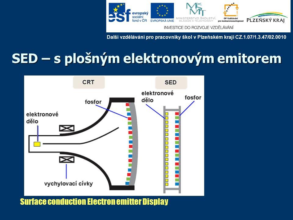 SED – s plošným elektronovým emitorem Surface conduction Electron emitter Display Další vzdělávání pro pracovníky škol v Plzeňském kraji CZ.1.07/1.3.47/02.0010