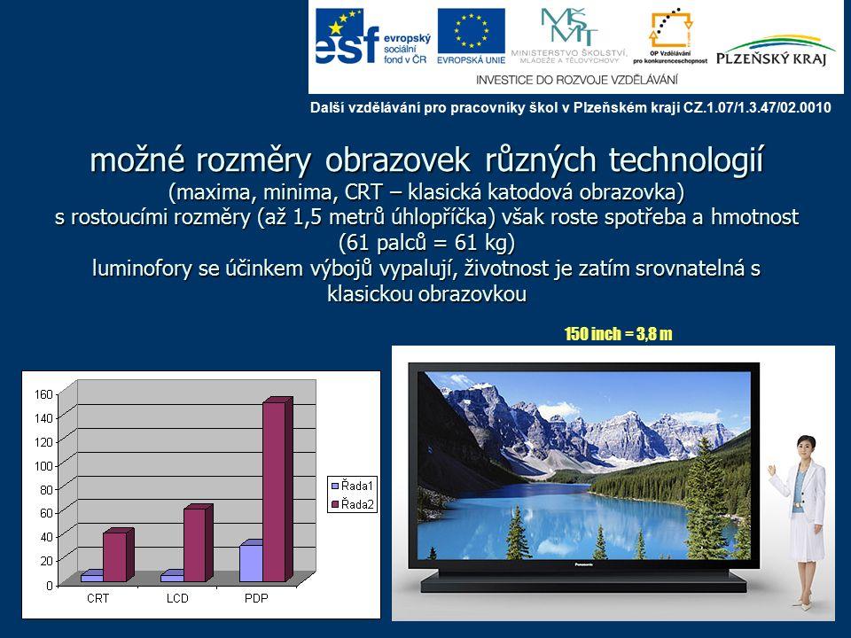 možné rozměry obrazovek různých technologií (maxima, minima, CRT – klasická katodová obrazovka) s rostoucími rozměry (až 1,5 metrů úhlopříčka) však roste spotřeba a hmotnost (61 palců = 61 kg) luminofory se účinkem výbojů vypalují, životnost je zatím srovnatelná s klasickou obrazovkou 150 inch = 3,8 m Další vzdělávání pro pracovníky škol v Plzeňském kraji CZ.1.07/1.3.47/02.0010