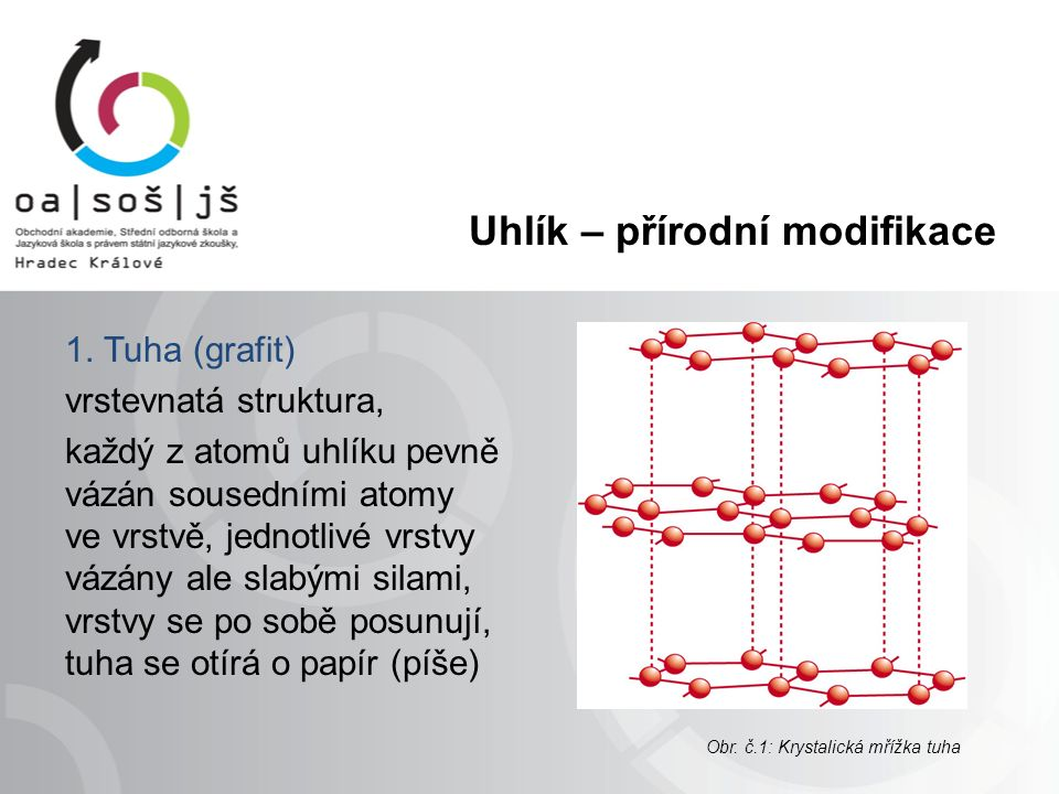 Uhlík – přírodní modifikace 1.