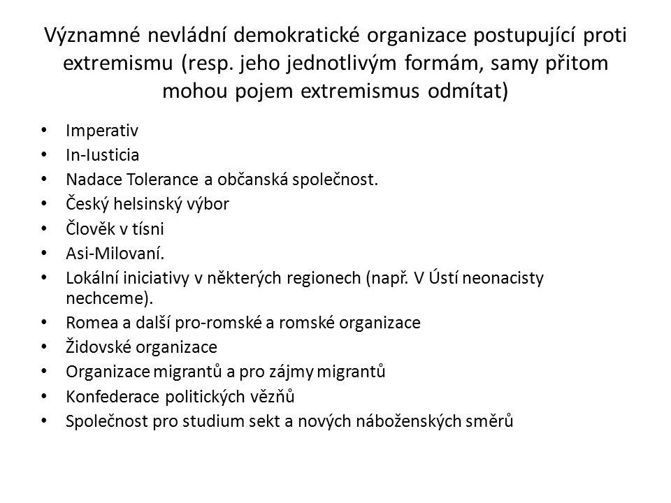 Soudní znalci a znalecké ústavy v ČR se specializací extremismus (leden 2012, dle www.justice.cz) Mgr.