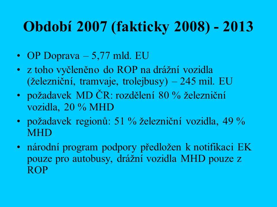 Připravenost DP k investicím: 245 mil EU = 6 860 mil.