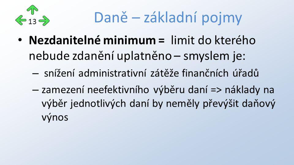 Sazba daně 1 = způsob jak ze zdanitelného základu vypočítat daň – pevná sazba - Kč na jednotku množství – nebere ohled na hodnotu předmětu zdanění.