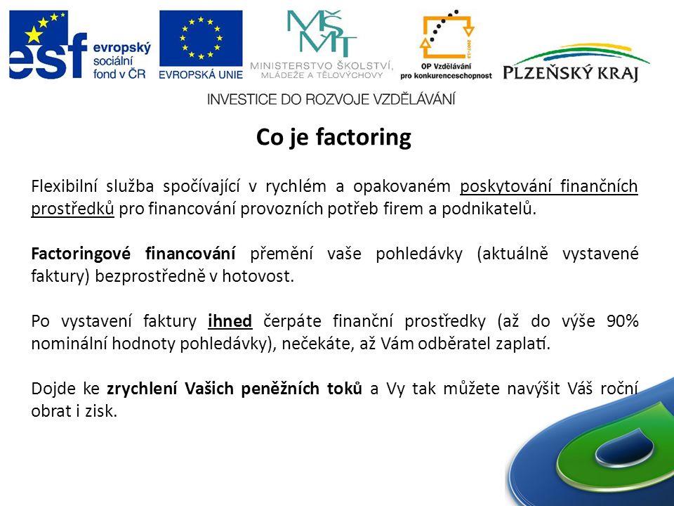Cílové skupiny Klíčové Sektory Formy podnikání Firmy s finanční potřebou B2B Splatnost faktur: >30 dnů Roční obrat: >10 mil.