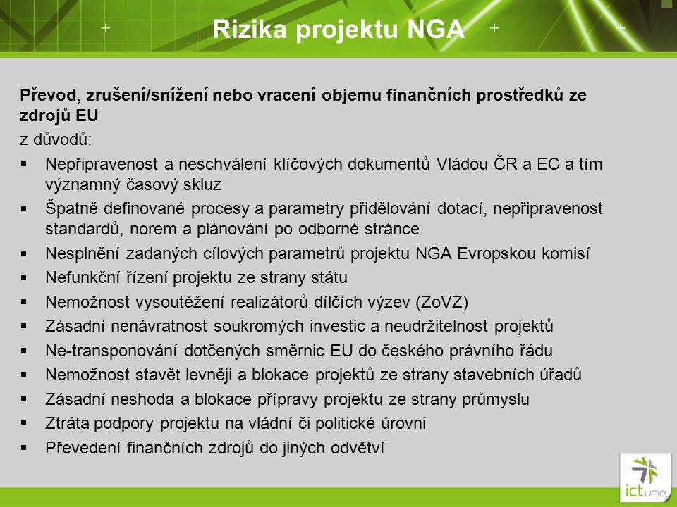 Co je třeba udělat aby se neztratilo 14mld.Kč a splnily se cíle Digitálního Česka… 1.Co nejdříve transponovat Směrnici EC o usnadnění výstavby NGA do české legislativy tj.