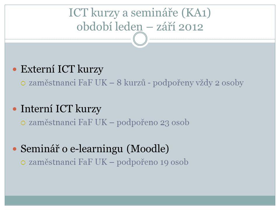 ICT školení a přednášky