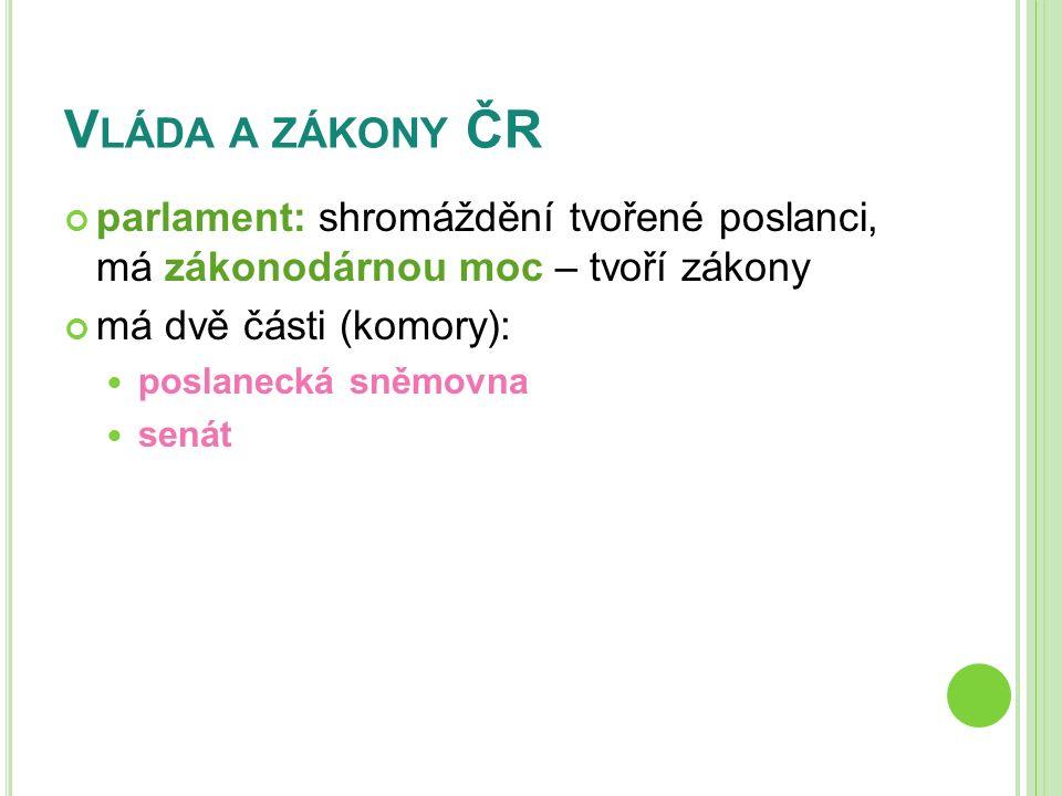 V LÁDA A ZÁKONY ČR prezident: nejvyšší představitel státu (současným prezidentem je Miloš Zeman) volí se na 5 let prezident: zastupuje republiku podepisuje mezinárodní smlouvy schvaluje zákony jmenuje a odvolává vládu je vrchním velitelem armády