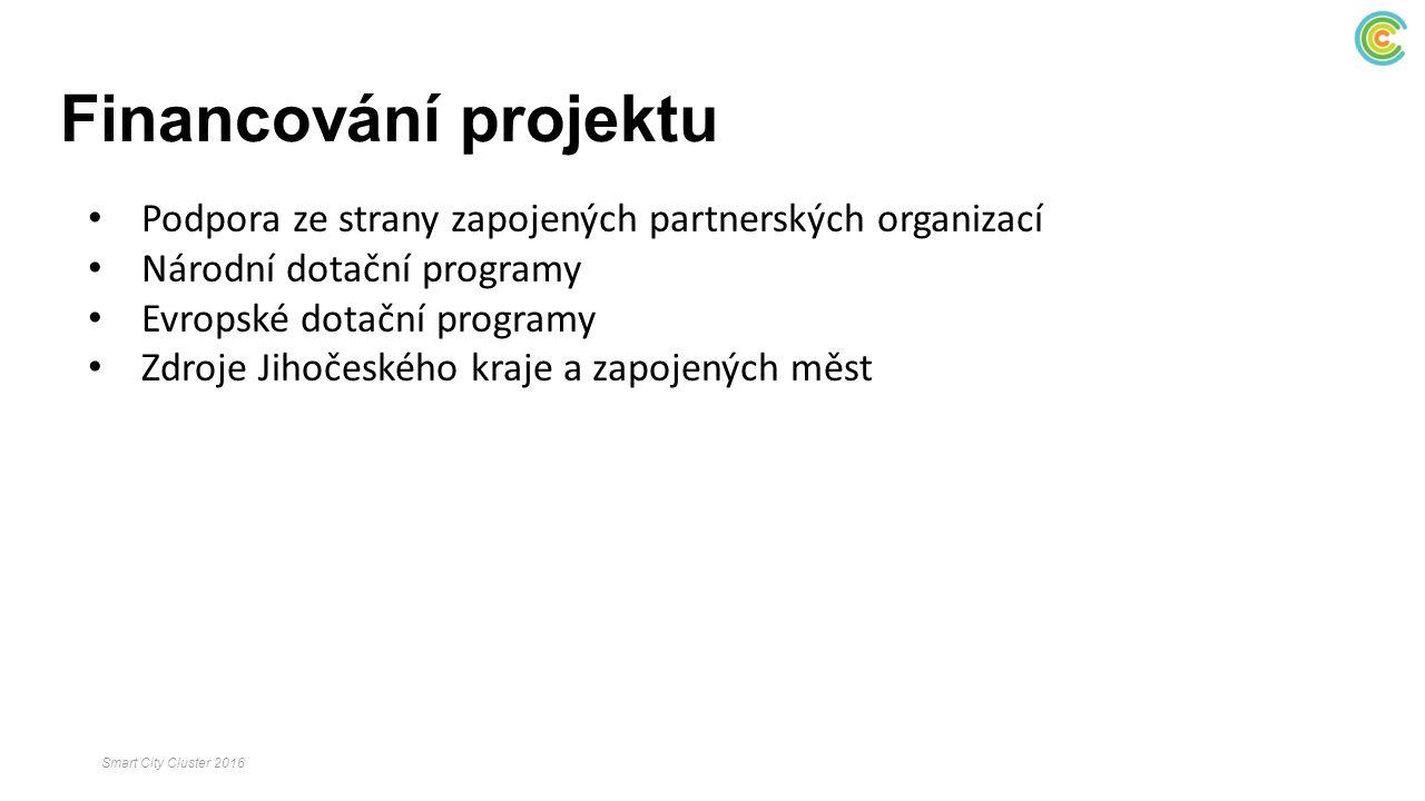 Czech Smart City Cluster, z.s.