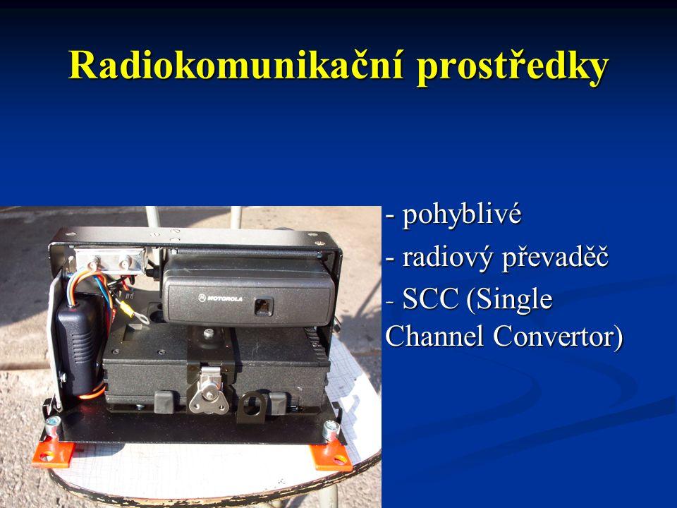 Radiokomunikační prostředí rádiový směr – komunikace probíhá pouze mezi dvěma radiostanicemi rádiový směr – komunikace probíhá pouze mezi dvěma radiostanicemi rádiová síť – komunikace probíhá mezi více než dvěma radiostanicemi, jedna z nich musí být řídící, ostatní jsou podřízené rádiová síť – komunikace probíhá mezi více než dvěma radiostanicemi, jedna z nich musí být řídící, ostatní jsou podřízené