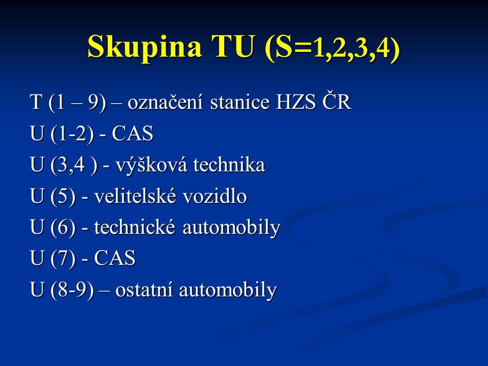 Skupina TU (S = 7,8) T (1-9) - SDH obcí U (0,5) - základnová RDST SDH obcí U (1,6 ) - CAS SDH obcí U (2,7) - TA SDH obcí U (3,8) - rezerva U (4,9) - velitel jednotky