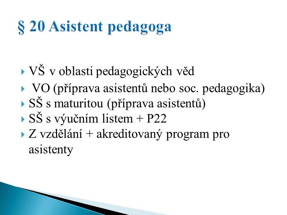 Asistent pedagoga, který vykonává přímou pedagogickou činnost ve třídě nebo škole zřízené pro děti a žáky se speciálními vzdělávacími potřebami nebo ve škole zajišťující vzdělávání dětí a žáků formou individuální integrace  VŠ v oblasti pedagogických věd  VŠ jiné + DPS (CŽV nebo P22)  VO s pedagogickým zaměřením  VO jiné + DPS (CŽV nebo P22)  ST s maturitou (příprava asistentů, učitelů MŠ, vychovatelů)  ST s maturitou jiné + DPS (CŽV nebo P22)