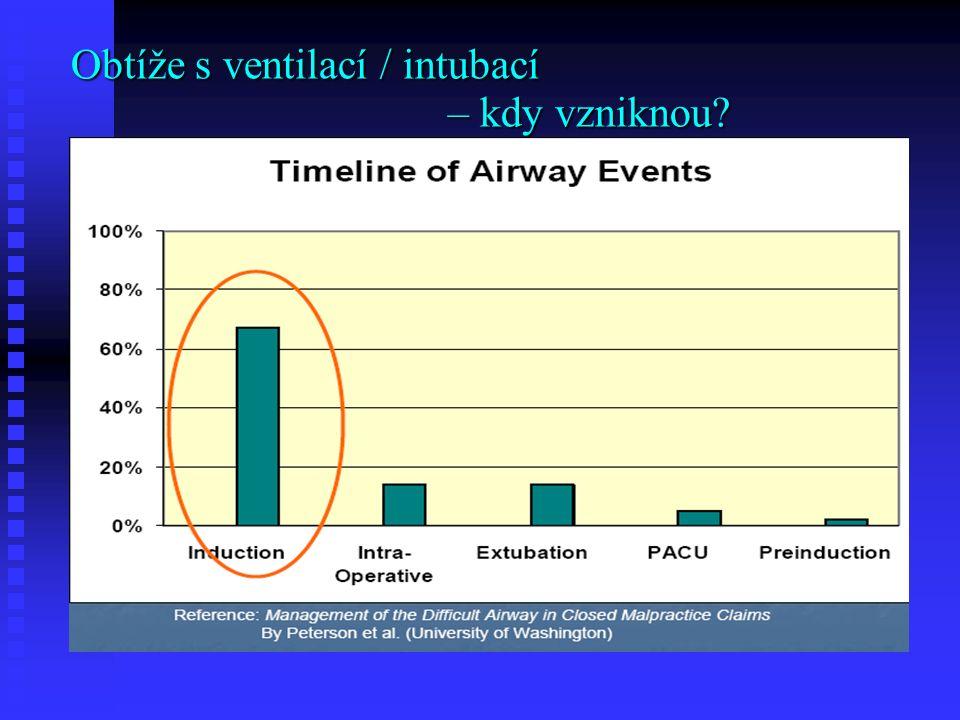 Obtížná intubace stav, kdy zkušený anesteziolog není schopen na 3.pokus zavést TR mezi hlasivky stav, kdy zkušený anesteziolog není schopen na 3.pokus zavést TR mezi hlasivky 0,3..3% intubací 0,3..3% intubací Fatální následky / poškození pacienta hypoxií pro nezajištění d.cest 1 : 10 000 anestezií (nebo méně často ??) Fatální následky / poškození pacienta hypoxií pro nezajištění d.cest 1 : 10 000 anestezií (nebo méně často ??) význam preoxygenace (1000 ml vs 5000 ml O2) význam preoxygenace (1000 ml vs 5000 ml O2) kéž bych mohl vidět ty hlasivky kéž bych mohl vidět ty hlasivky