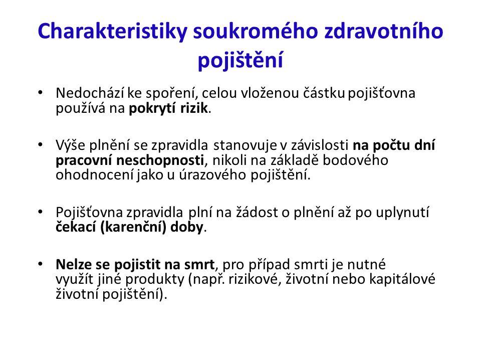 """Cizinci odkázáni na komerční zdravotní pojištění Občané ze """"třetích ze se účastní veřejného zdravotního pojištění, pokud pracují jako zaměstnanci zaměstnavatele se sídlem v ČR."""