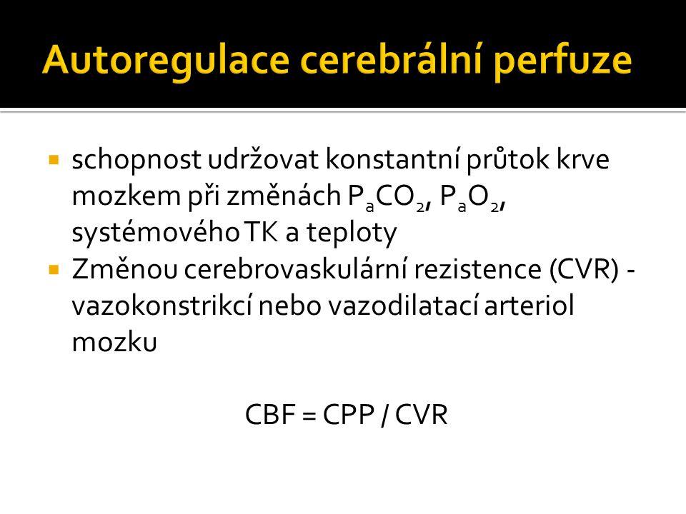 pokles MAP vazodilatace = pokles CVR = zvýšení CBV zvýšení CBF Rychlá korekce během jednotlivých vteřin