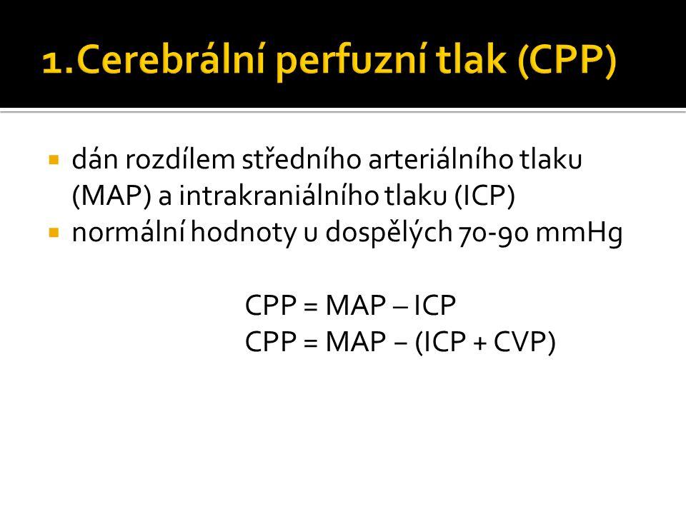 CPP MAP CVP CPP = MAP − (ICP + CVP) ICP