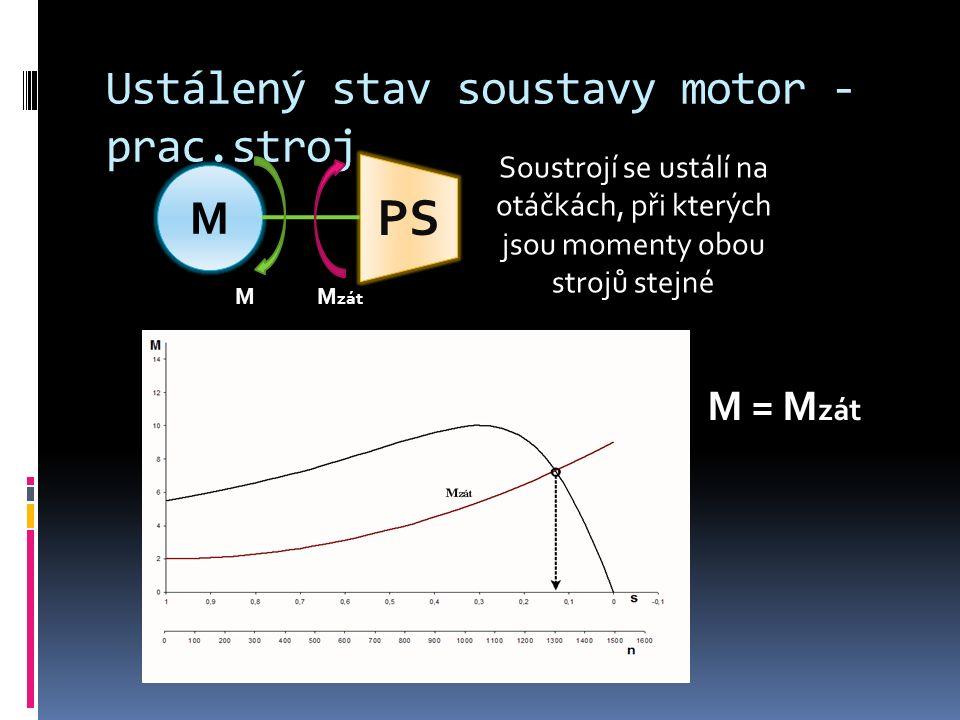 Klossův vztah Z náhradního schématu lze odvodit tzv.Klossův vztah, který popisuje závislost mezi momentem a skluzem.