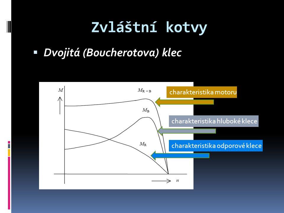 Zvláštní kotvy  Vírová klec Konstrukce kotvy : Vírová klec má hluboké úzké drážky.