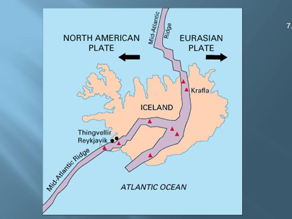  stát bez surovinových zdrojů  geotermální zásoby – výroba elektrické energie  největší význam pro islandské hospodářství má rybolov, zpracování ryb a jejich export  zemědělství – živočišná produkce – chov ovcí, prasat, drůbeže  na ostrově funguje 19 letišť a mezinárodní námořní dopravu zajišťují přístavy v Reykjavíku a Akureyri