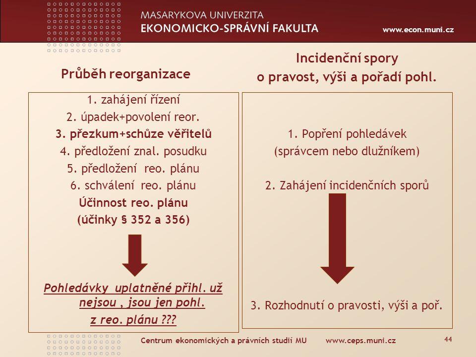 Centrum ekonomických a právních studií MU www.ceps.muni.cz Vylučovací žaloba § 159 odst.