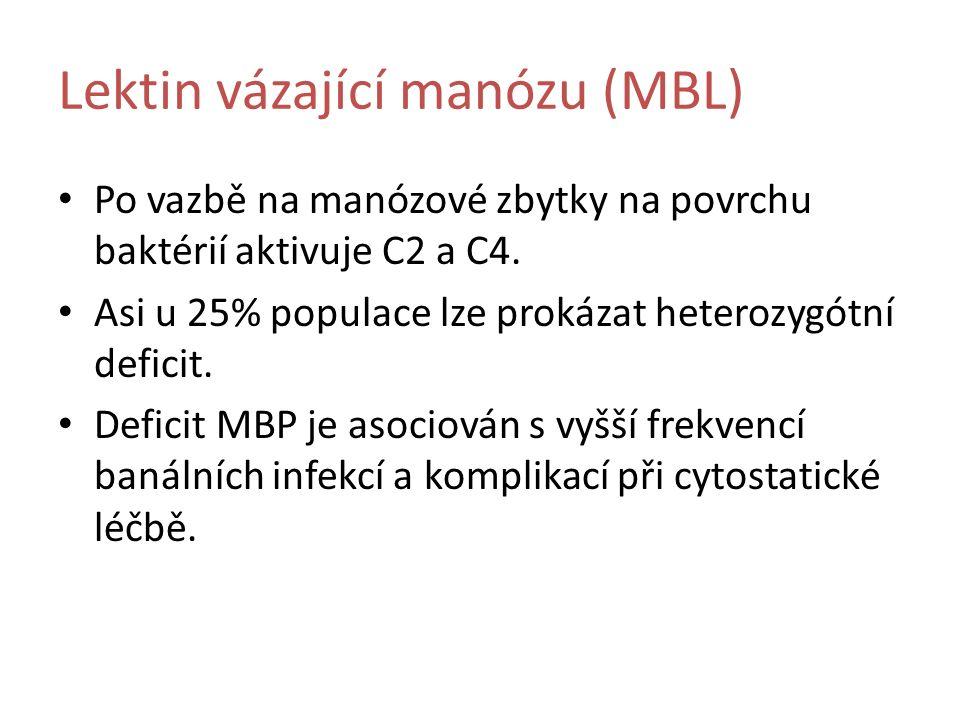 Funkce C1-INH © Elsevier 2012.