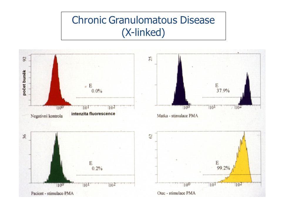 Vrozená imunita Humorální složky Mikrobicidní faktory (lysozym, defensiny, kathelicidiny a další) Histamin, eikosanoidy Komplementový systém Pentraxiny (CRP, SAP, PTX3) Kollektiny (MBL, SP-A, SP-B), Fikoliny Cytokiny (Interferony  TNF  IL-1, IL-6,  chemokiny)