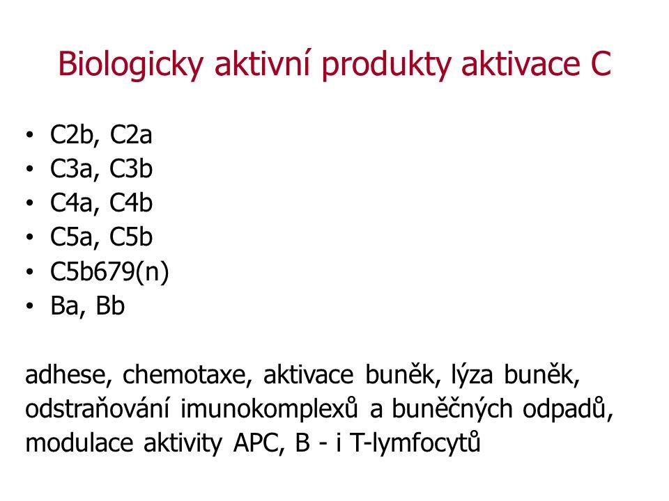 Deficience komplementového systému C1-C4 : častý vývoj systémových imunokoplexových chorob (SLE-like), náchylnost k pyogenním infekcím.
