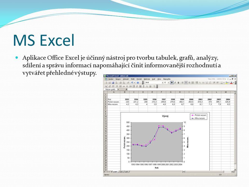 MS PowerPoint Aplikace Office PowerPoint umožňuje vytváření prezentací.
