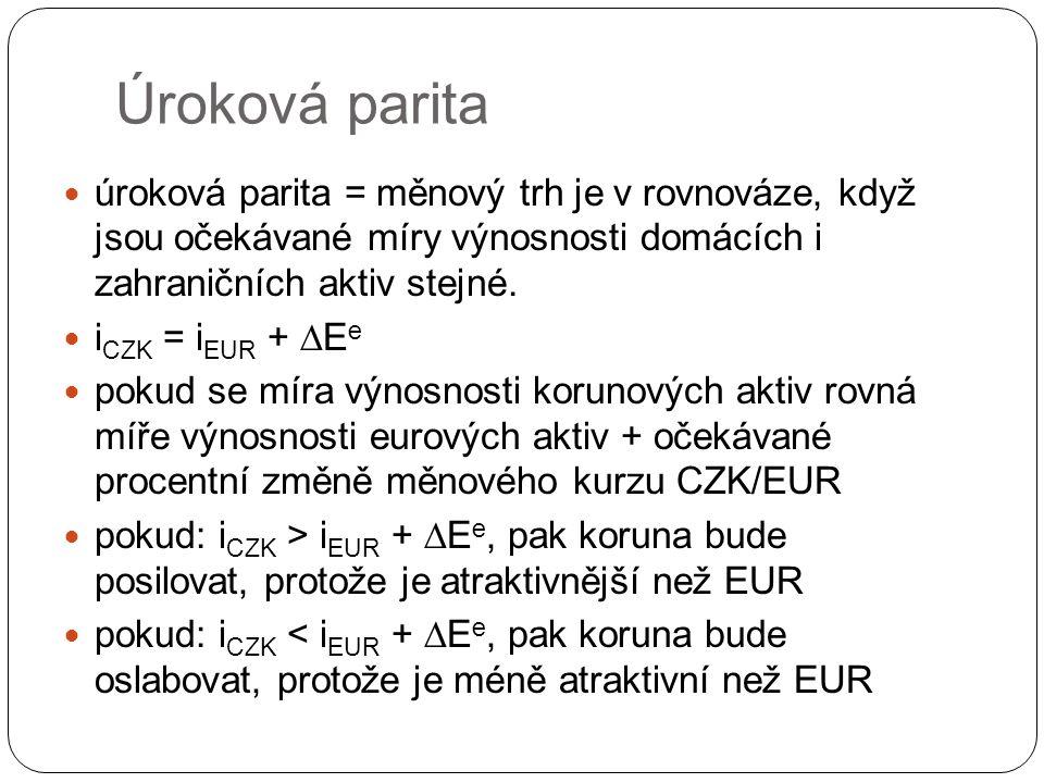 Krátkodobý úrokový diferenciál ČR (%) Zdroj: Makroekonomická prognóza MF ČR 2009