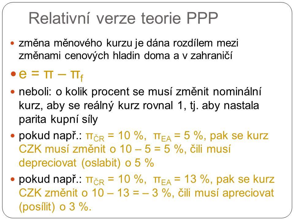 Kurzová politika - režimy měnových kurzů 1.Režim se společnou měnovou jednotkou 2.