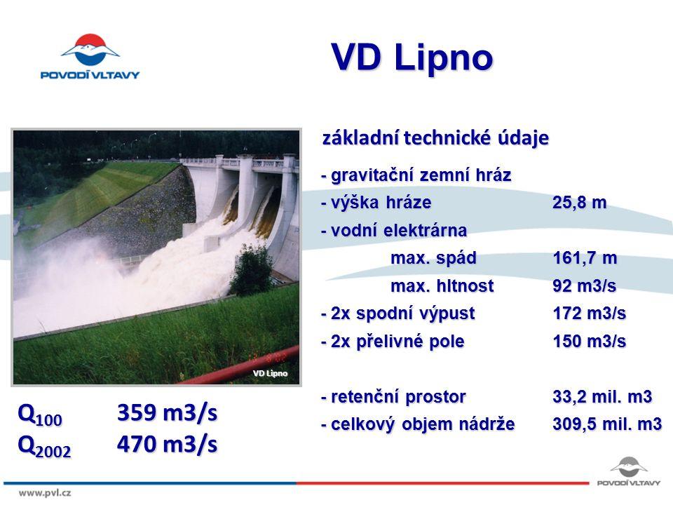 8/9/12 VD Lipno – červen 2013 hladina přítokodtok Zásobní prostor Retenční prostor