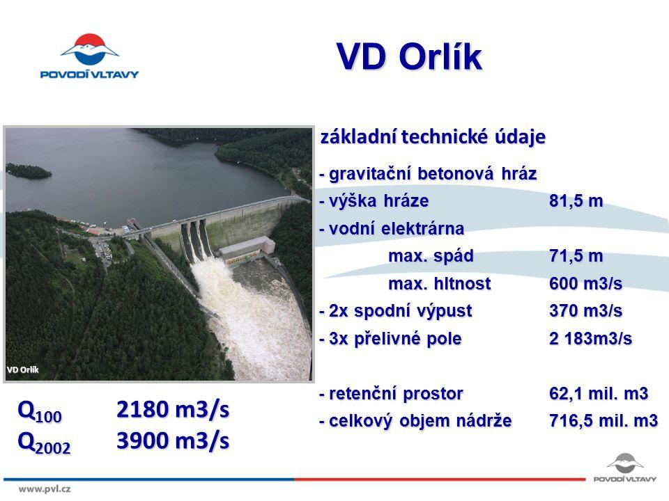 8/9/12 VD Orlík – červen 2013 Retenční prostor Zásobní prostor hladina přítok odtok
