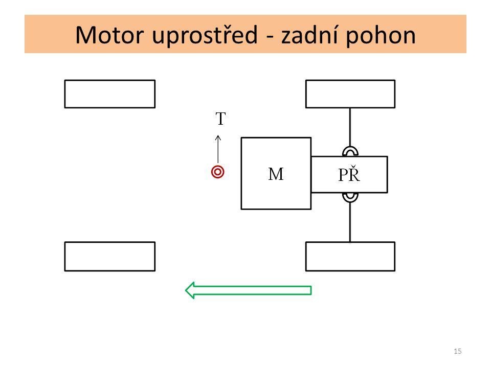 Motor uprostřed - příklady 16