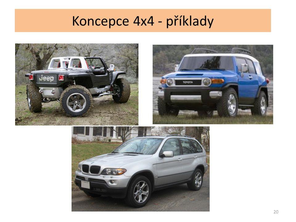 Jízdní vlastnosti vozidel 21 Přetáčivost: je jev, který provází jízdu automobilu během průjezdu zatáček s malými poloměry - vyšší rychlostí nebo špatným stavem povrchu vozovky.