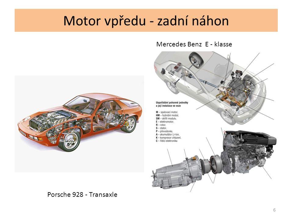 Motor vpředu napříč 7 Motor vpředu - přední pohon : motor spolu s převodovkou napříč nebo podél, přední náprava je hnací i řídící.