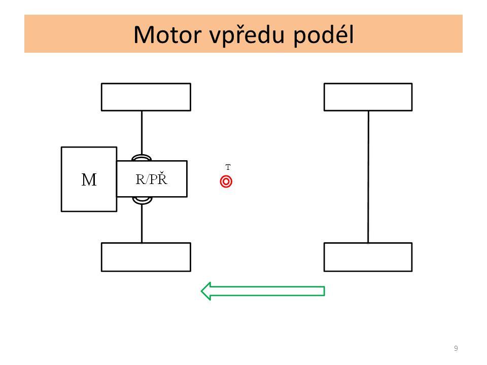 Motor vpředu - příklady 10