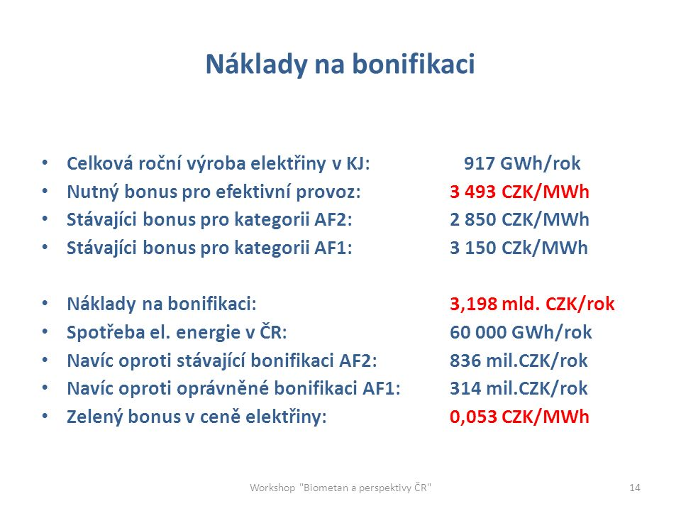 Děkuji za Vaši pozornost Workshop Biometan a perspektivy ČR Ing.