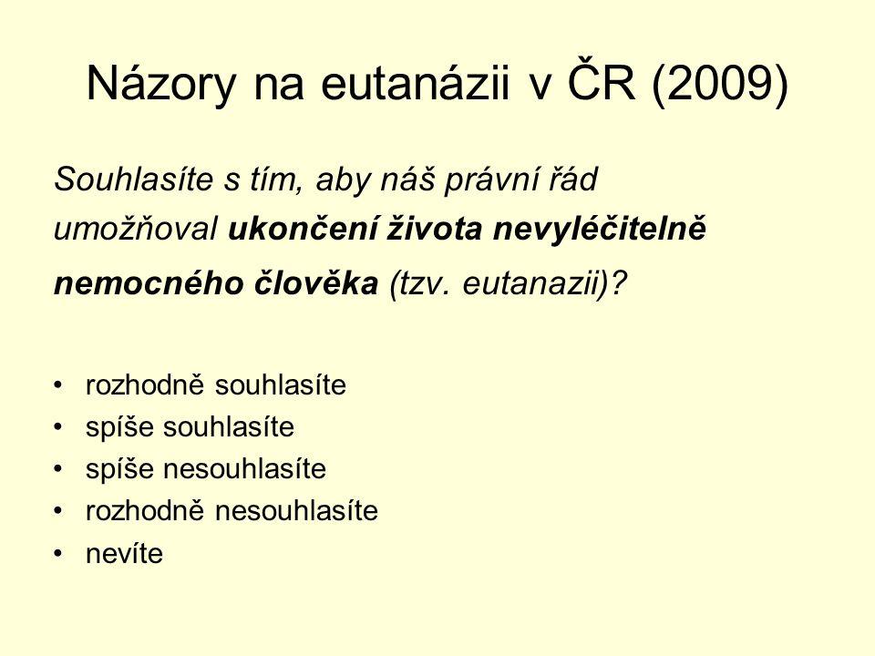Názory na eutanázii v ČR (2009)