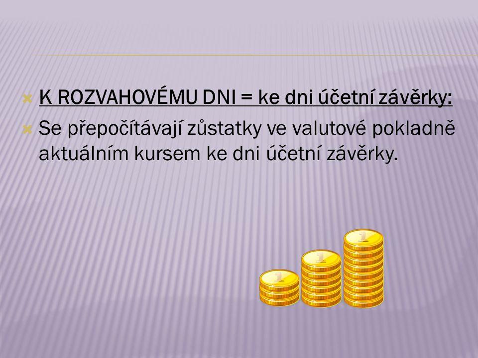  1) VÚD – kurzový zisk - na DAL 663  2) VÚD – kurzová ztráta - na MD 563  3) VBÚ – poplatky bance za výměnu valut MD568 – Ostatní finanční N.