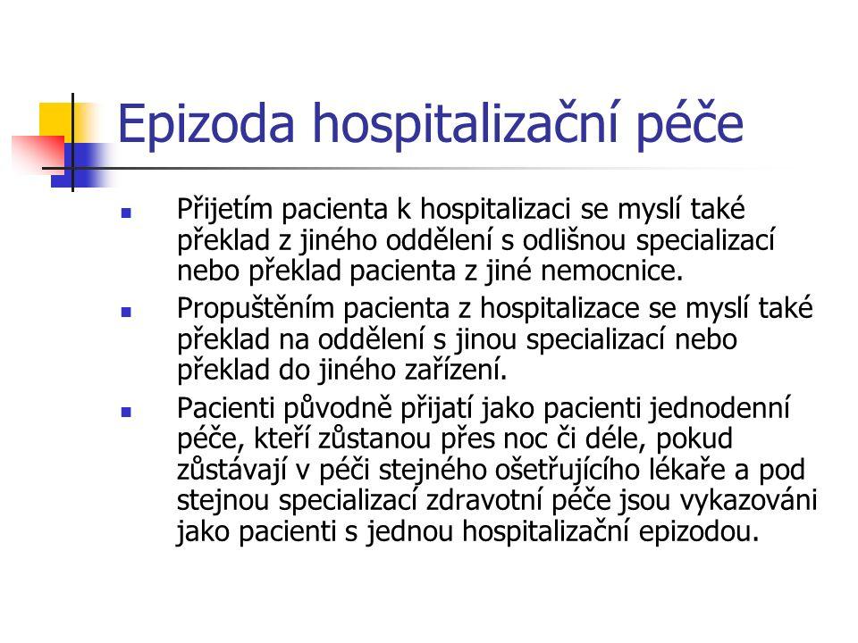 Epizoda jednodenní péče je případem návštěvy pacienta za specializovanou péčí poskytovanou oddělením jednodenní péče, lůžkové péče či jiného určeného oddělení.
