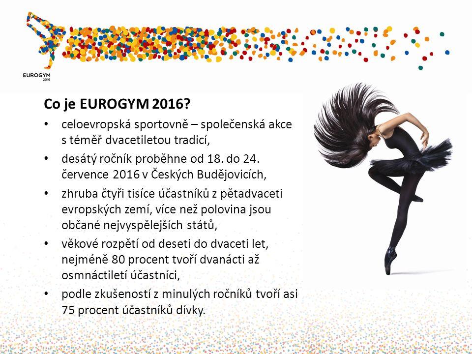 Čím jsou zvláštní účastníci EUROGYM.