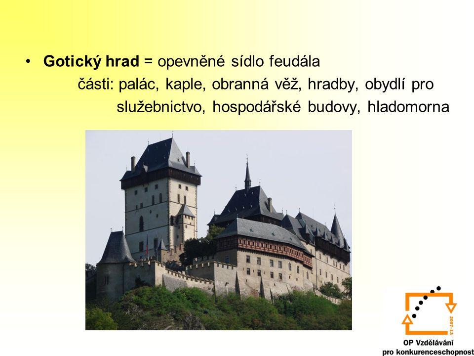 Gotický klášter části: konvent (obytná část), rajský dvůr s ambitem, hospodářské budovy