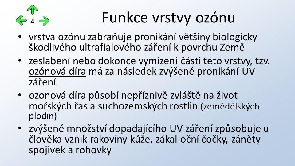 spočívá zejména v omezení nebo úplném vyloučení z výroby látek, které blokují tvorbu ozónu obranou proti důsledkům oslabení ozónové vrstvy je používání ochranných prostředků (brýle s UV filtrem, krémy s UV filtrem) Možnost řešení 5