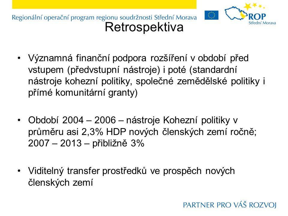 Retrospektiva – shrnutí efektů Všechny nové členské země se výrazně přizpůsobily požadavkům a posunuly průměrnou úspěšnost čerpání výše Hlavní kritéria: Absorpční schopnost: všechny nové členské země do konce roku 2008 – 87% využití stanovených alokací; Česká republika v červenci 2009 za období 2004 – 2006 – téměř 100%; Příspěvek k HDP: zatím předčasné hodnocení; v roce 2007 – odhad za všechny nové členské země 1 procentní bod ročně; Česká republika 1,2 p.b.