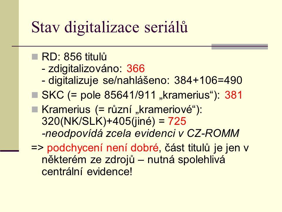 SK ČR a evidence digitalizace.